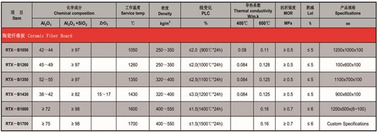 Ceramic Fiber Board (4)